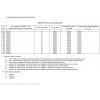 Rejestr wydanych orzeczeń lekarskich wydawanych do celów przewidzianych w Kodeksie pracy