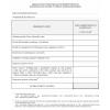 Arkusz oceny indywidualnych predyspozycji kandydata do służby w Straży Marszałkowskiej