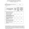 Roczne zestawienie zbiorcze przyczyn przebywania funkcjonariuszy Biura Ochrony Rządu na zwolnieniach lekarskich