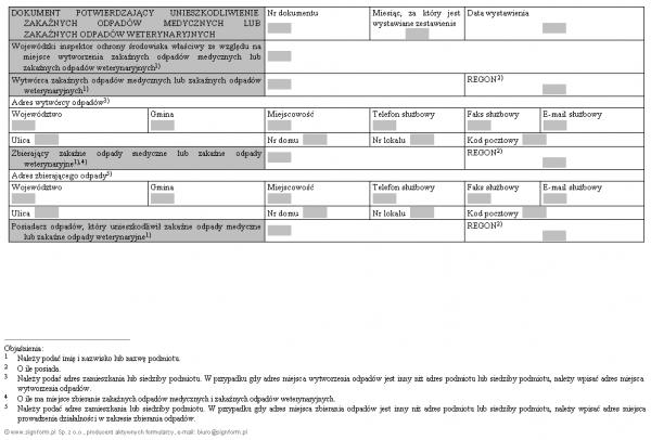 Dokument potwierdzający unieszkodliwienie zakaźnych odpadów medycznych lub zakaźnych odpadów weterynaryjnych