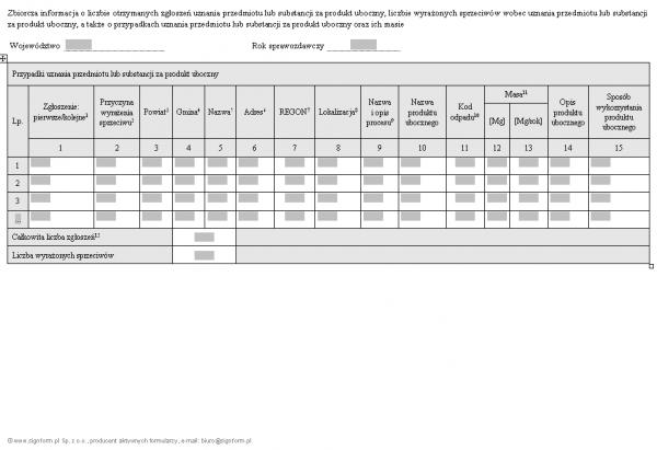 Zbiorcza informacja o liczbie otrzymanych zgłoszeń uznania przedmiotu lub substancji za produkt uboczny, liczbie wyrażonych sprzeciwów wobec uznania przedmiotu lub substancji za produkt uboczny