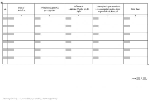 Rejestr wniosków dotyczących kontroli operacyjnej prowadzonej przez Prokuratora Generalnego