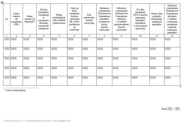 Rejestr wniosków i zarządzeń dotyczących kontroli operacyjnej prowadzonej przez Generalnego Inspektora Kontroli Skarbowej