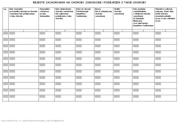Rejestr zachorowań na choroby zawodowe i podejrzeń o takie choroby