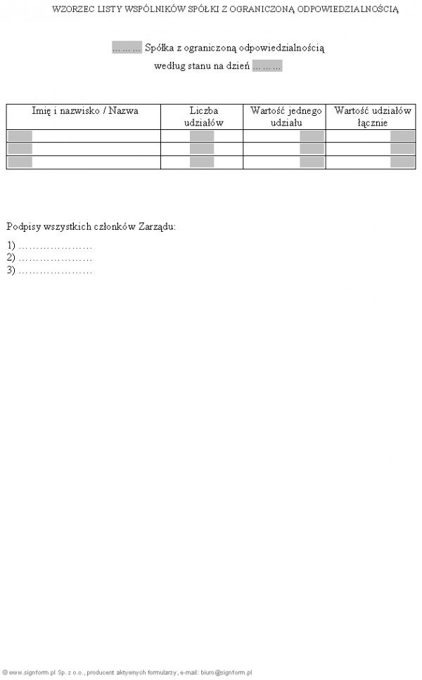Lista wspólników spółki z ograniczoną odpowiedzialnością (sp. z o.o.)