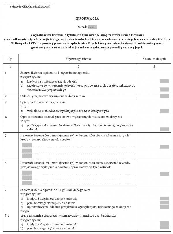 Informacja o wysokości zadłużenia z tytułu kredytu wraz ze skapitalizowanymi odsetkami oraz zadłużenia z tytułu przejściowego wykupienia odsetek i ich oprocentowania
