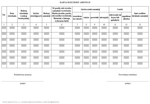 Karta rozchodu amunicji straży gminnej (miejskiej)