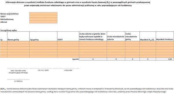 Informacja zbiorcza o wysokości środków funduszu sołeckiego w gminach oraz o wysokości kwoty bazowej w poszczególnych gminach przekazywanej przez wojewodę ministrowi właściwemu do spraw administracji publicznej