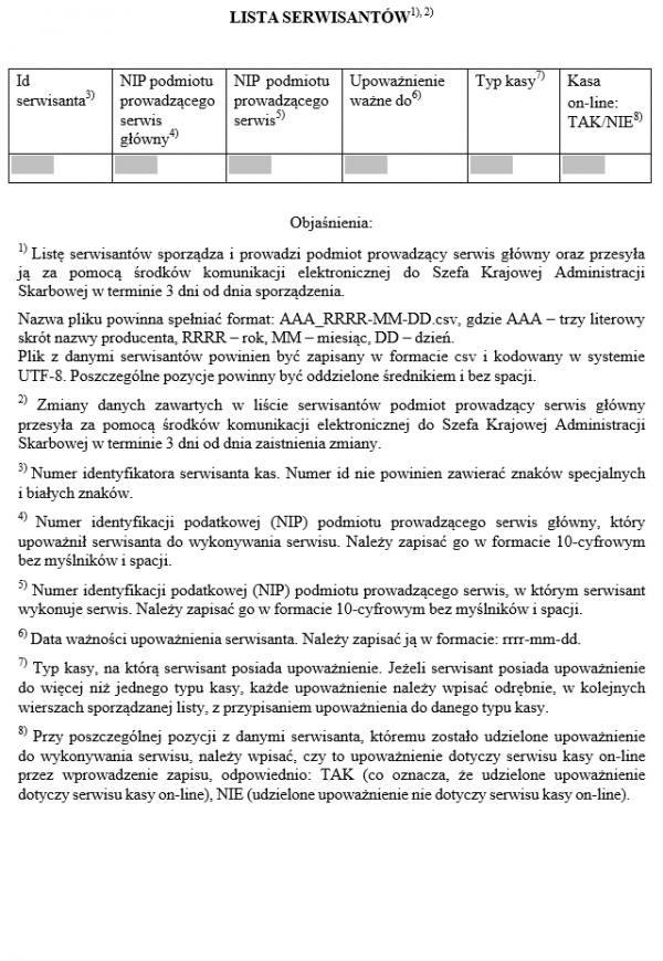 Lista serwisantów kas rejestrujących