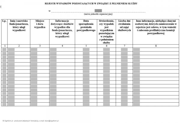 Rejestr wypadków pozostających w związku z pełnieniem służby w Policji, Straży Granicznej, Straży Marszałkowskiej, Państwowej Straży Pożarnej i Służbie Ochrony Państwa
