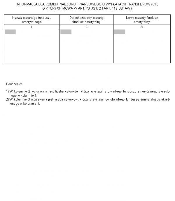 Informacja dla Komisji Nadzoru Finansowego o wypłatach transferowych, o których mowa w art. 70 ust. 2 i art. 119 ustawy