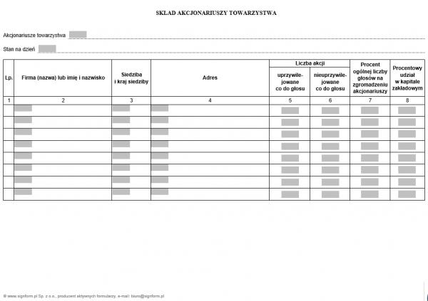 Skład akcjonariuszy TFI