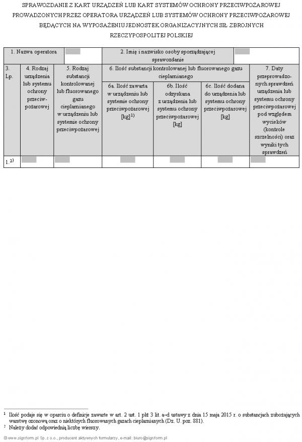 Sprawozdanie z kart urządzeń lub kart systemów ochrony przeciwpożarowej prowadzonych przez operatora urządzeń lub systemów ochrony przeciwpożarowej będących na wyposażeniu Sił Zbrojnych RP