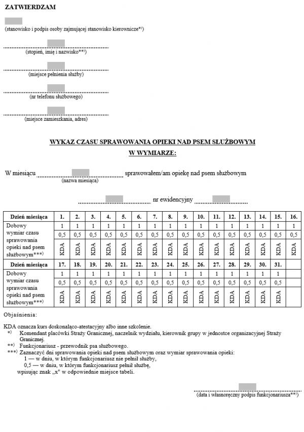 Wykaz czasu sprawozdania opieki nad psem służbowym przez funkcjonariusza Straży Granicznej