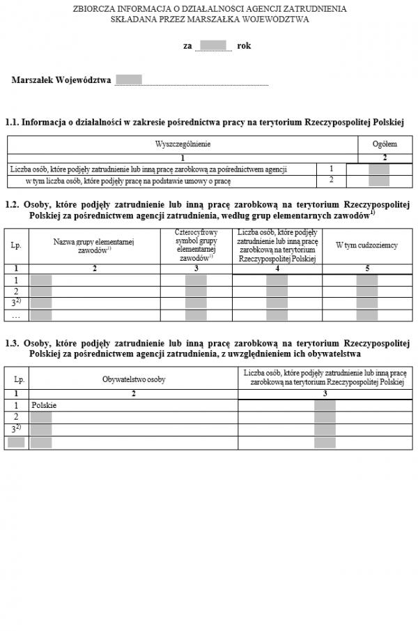 Zbiorcza informacja o działalności agencji zatrudnienia składanej przez Marszałka województwa